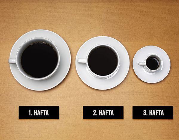 kahve tuketimi azaltmak