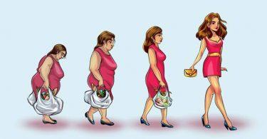 kilo almaya neden olan beslenme hatalari